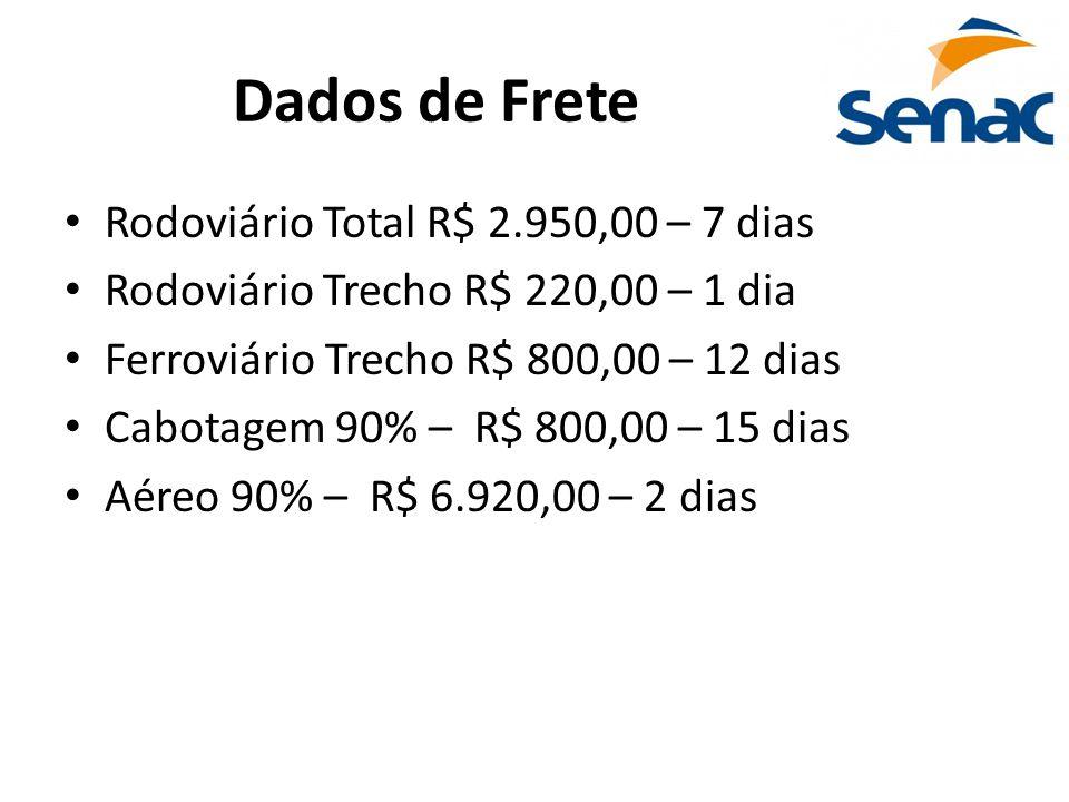 Dados de Frete • Rodoviário Total R$ 2.950,00 – 7 dias • Rodoviário Trecho R$ 220,00 – 1 dia • Ferroviário Trecho R$ 800,00 – 12 dias • Cabotagem 90%