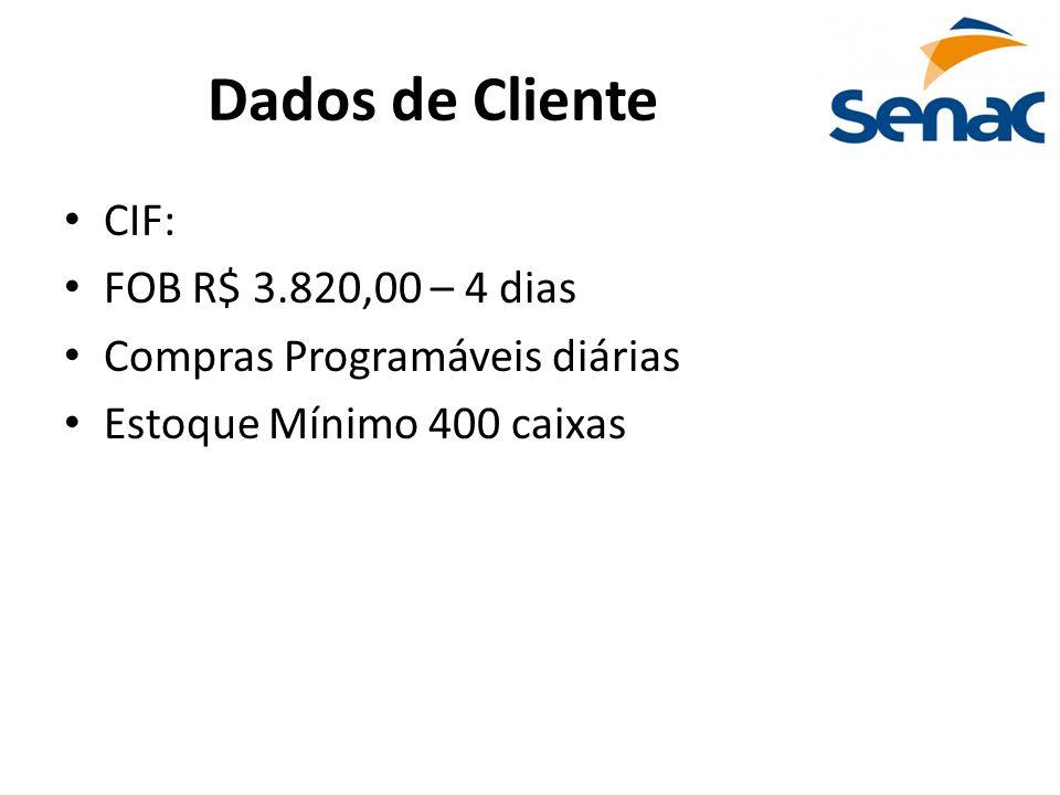 Dados de Cliente • CIF: • FOB R$ 3.820,00 – 4 dias • Compras Programáveis diárias • Estoque Mínimo 400 caixas