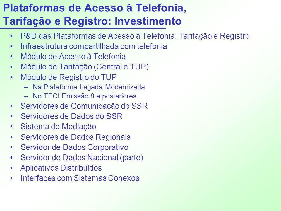 Plataformas de Acesso à Telefonia, Tarifação e Registro: Investimento •P&D das Plataformas de Acesso à Telefonia, Tarifação e Registro •Infraestrutura