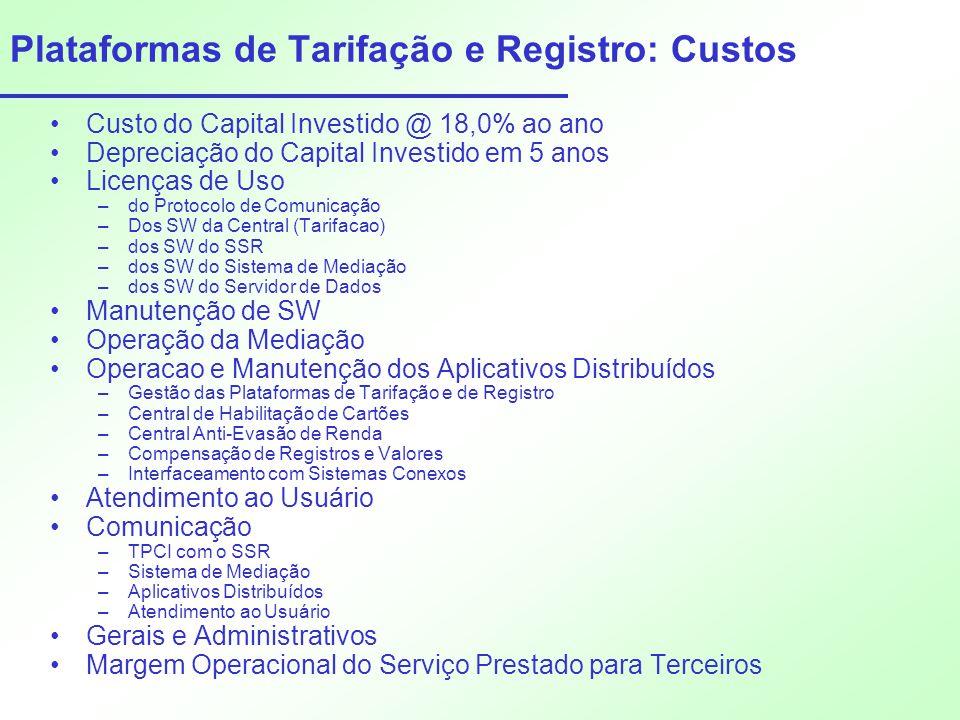 Plataformas de Tarifação e Registro: Custos •Custo do Capital Investido @ 18,0% ao ano •Depreciação do Capital Investido em 5 anos •Licenças de Uso –d