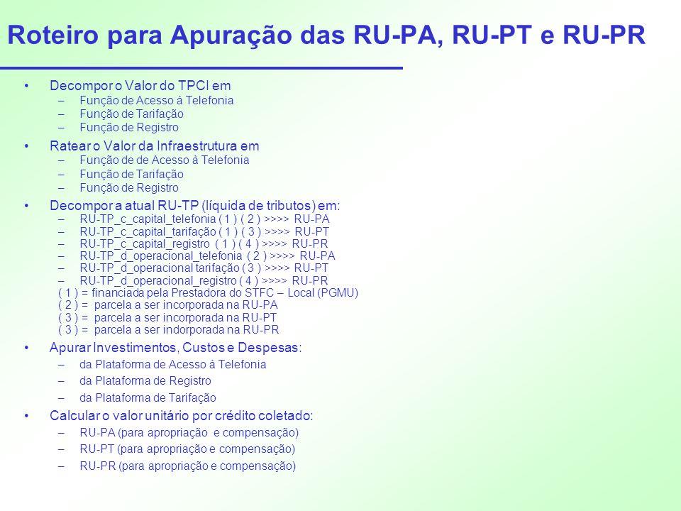 Roteiro para Apuração das RU-PA, RU-PT e RU-PR •Decompor o Valor do TPCI em –Função de Acesso à Telefonia –Função de Tarifação –Função de Registro •Ra