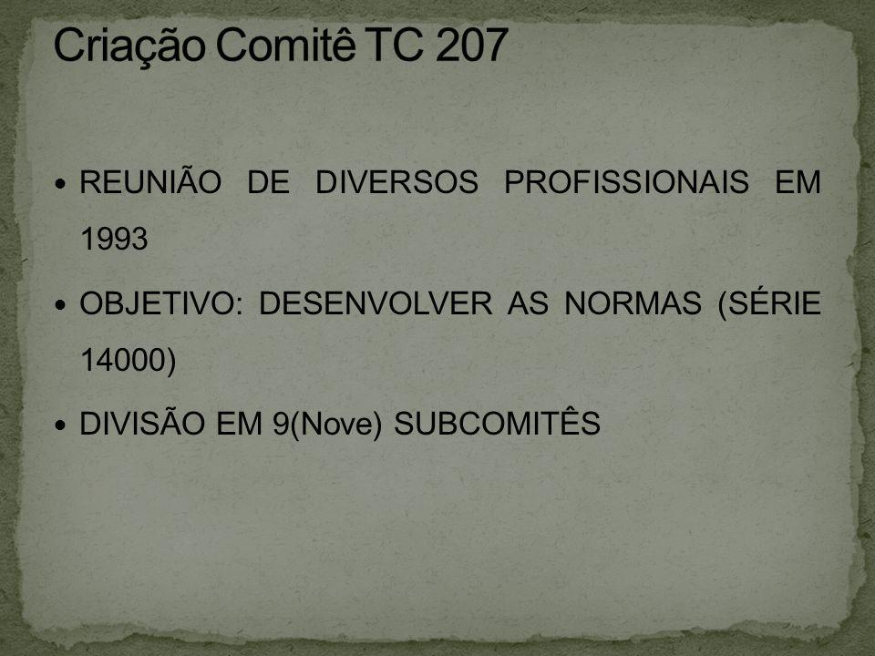  REUNIÃO DE DIVERSOS PROFISSIONAIS EM 1993  OBJETIVO: DESENVOLVER AS NORMAS (SÉRIE 14000)  DIVISÃO EM 9(Nove) SUBCOMITÊS