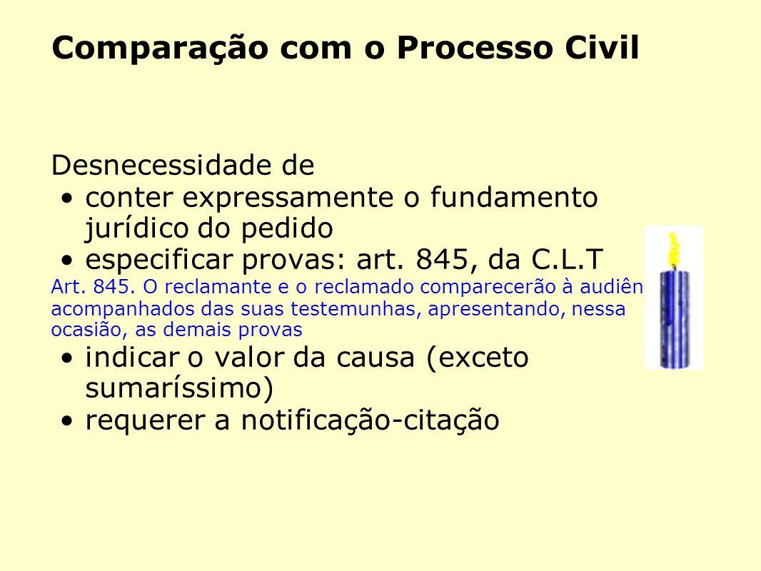 Comparação com o Processo Civil Desnecessidade de •conter expressamente o fundamento jurídico do pedido •especificar provas: art. 845, da C.L.T Art. 8