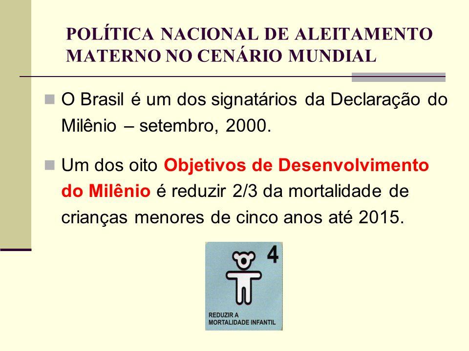 POLÍTICA NACIONAL DE ALEITAMENTO MATERNO NO CENÁRIO MUNDIAL  O Brasil é um dos signatários da Declaração do Milênio – setembro, 2000.  Um dos oito O