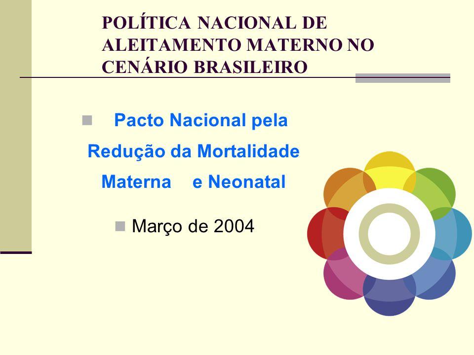 POLÍTICA NACIONAL DE ALEITAMENTO MATERNO NO CENÁRIO BRASILEIRO  Em janeiro de 2006 foi firmado o Pacto pela Saúde pelas três esferas de gestão: União, Estados e Municípios, nas suas três dimensões: pela Vida, em Defesa do SUS e de Gestão