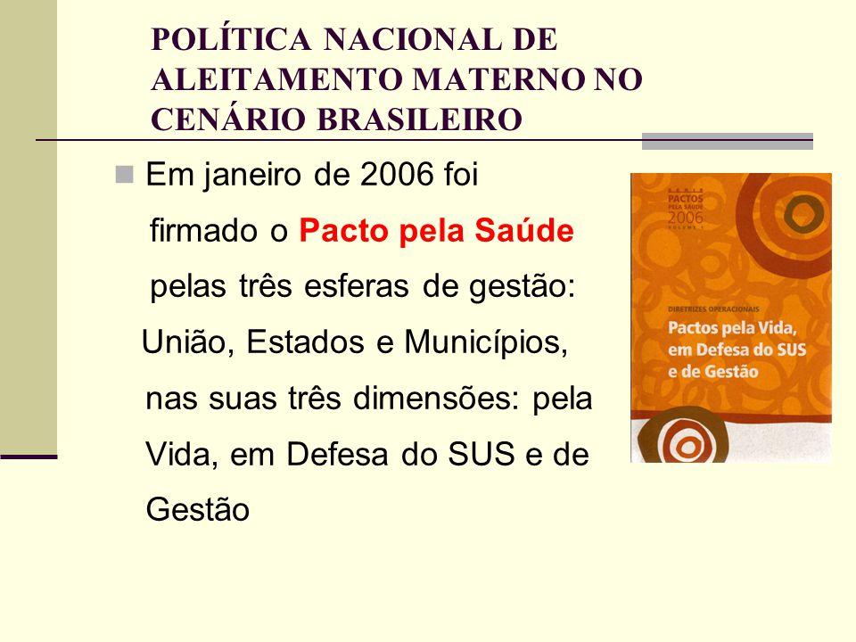 POLÍTICA NACIONAL DE ALEITAMENTO MATERNO NO CENÁRIO BRASILEIRO  Em janeiro de 2006 foi firmado o Pacto pela Saúde pelas três esferas de gestão: União