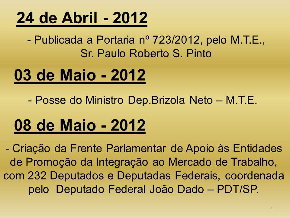 4 24 de Abril - 2012 - Publicada a Portaria nº 723/2012, pelo M.T.E., Sr. Paulo Roberto S. Pinto 03 de Maio - 2012 - Posse do Ministro Dep.Brizola Net