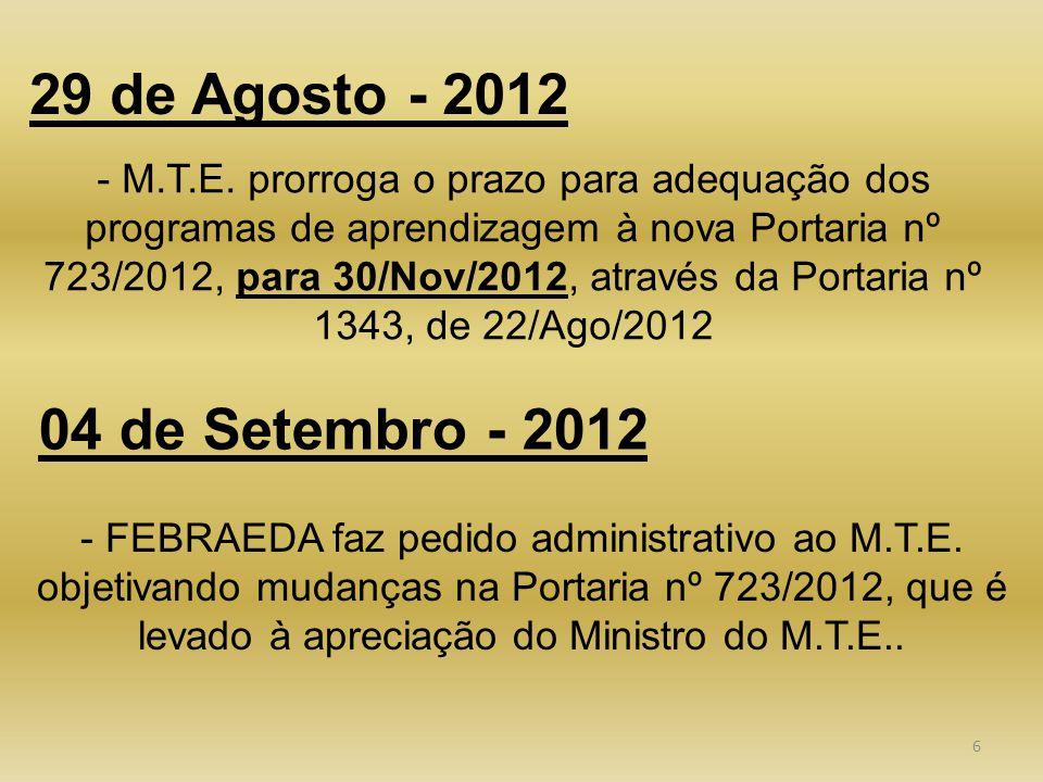 6 04 de Setembro - 2012 - FEBRAEDA faz pedido administrativo ao M.T.E. objetivando mudanças na Portaria nº 723/2012, que é levado à apreciação do Mini