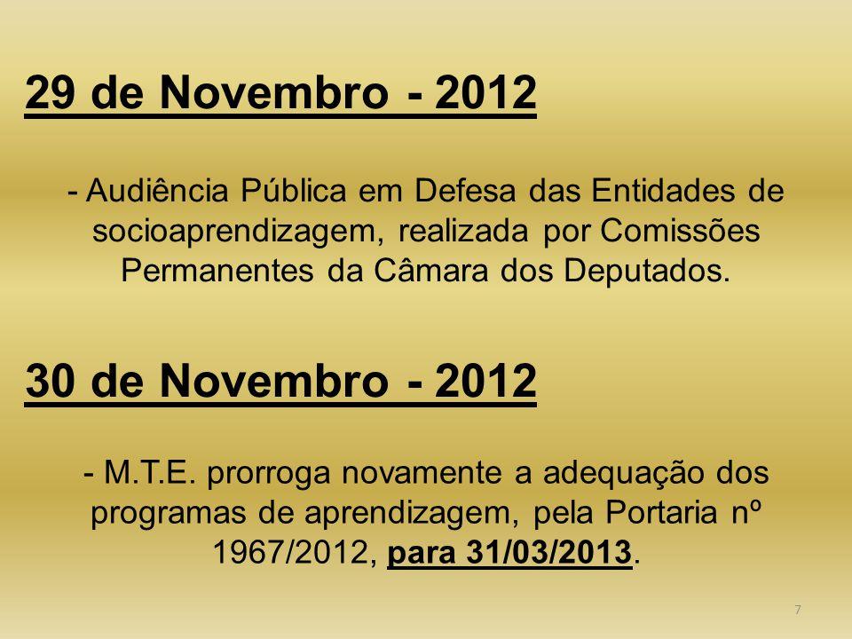7 30 de Novembro - 2012 - M.T.E. prorroga novamente a adequação dos programas de aprendizagem, pela Portaria nº 1967/2012, para 31/03/2013. 29 de Nove