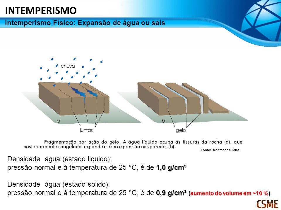 Intemperismo Físico: Expansão de água ou sais Densidade água (estado liquido): 1,0 g/cm³ pressão normal e à temperatura de 25 °C, é de 1,0 g/cm³ Densi