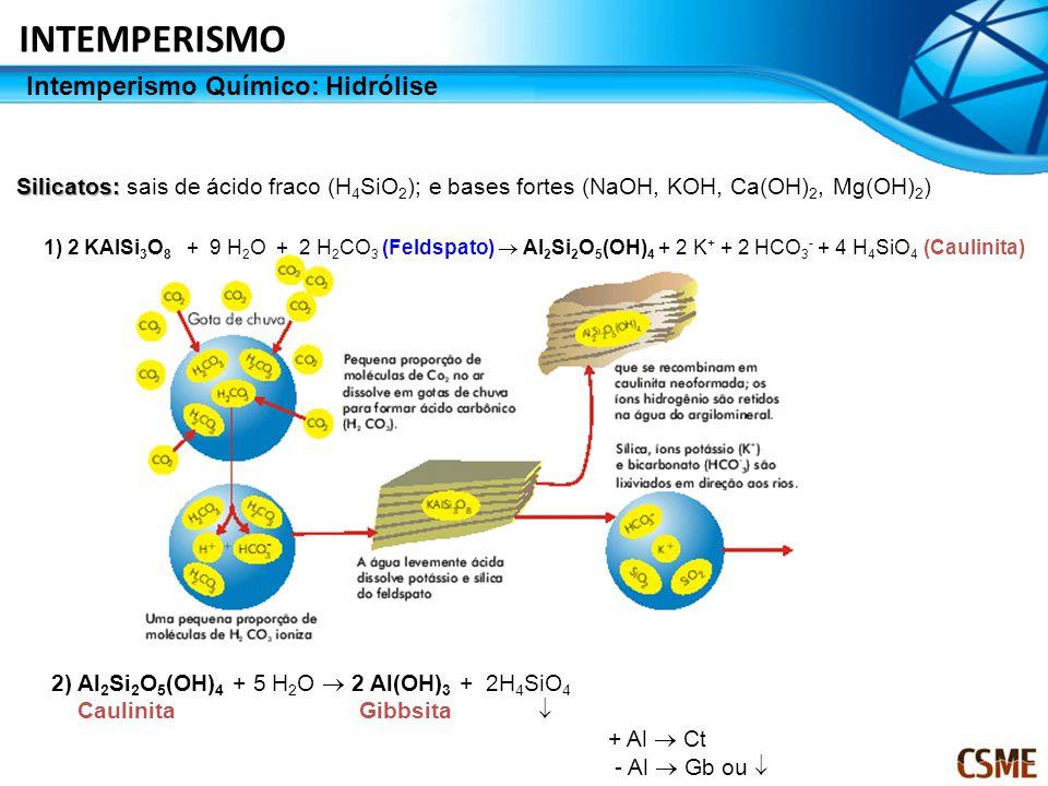 Silicatos: Silicatos: sais de ácido fraco (H 4 SiO 2 ); e bases fortes (NaOH, KOH, Ca(OH) 2, Mg(OH) 2 ) 2) Al 2 Si 2 O 5 (OH) 4 + 5 H 2 O  2 Al(OH) 3