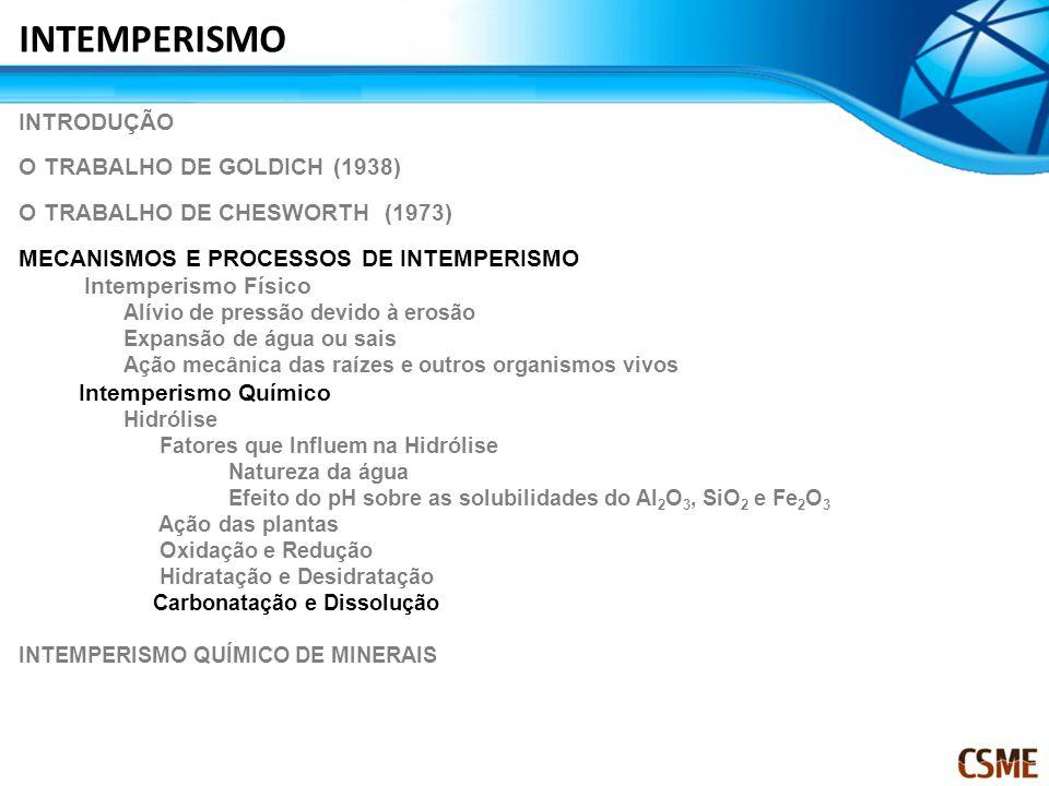 INTRODUÇÃO O TRABALHO DE GOLDICH (1938) O TRABALHO DE CHESWORTH (1973) MECANISMOS E PROCESSOS DE INTEMPERISMO Intemperismo Físico Alívio de pressão de