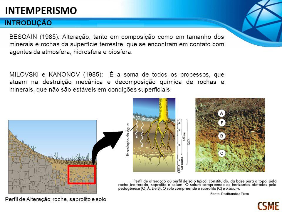 INTRODUÇÃO BESOAIN (1985): Alteração, tanto em composição como em tamanho dos minerais e rochas da superfície terrestre, que se encontram em contato c