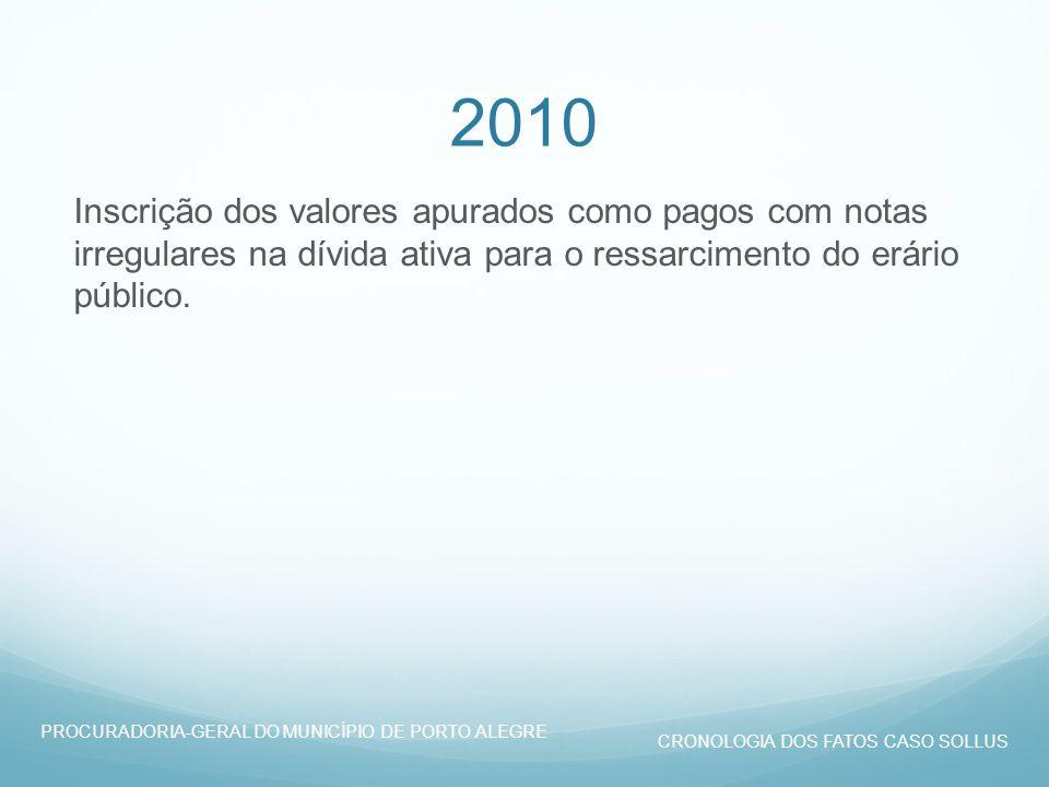 2010 Inscrição dos valores apurados como pagos com notas irregulares na dívida ativa para o ressarcimento do erário público.
