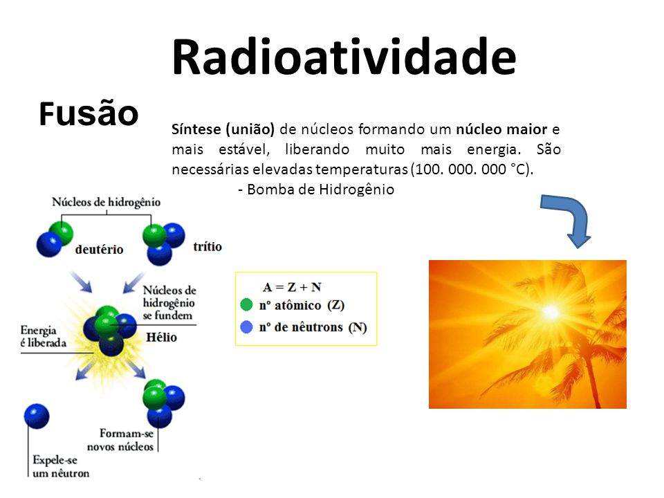 Radioatividade F usão Síntese (união) de núcleos formando um núcleo maior e mais estável, liberando muito mais energia. São necessárias elevadas tempe