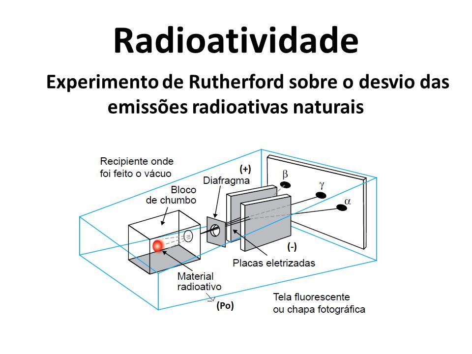 Experimento de Rutherford sobre o desvio das emissões radioativas naturais Radioatividade