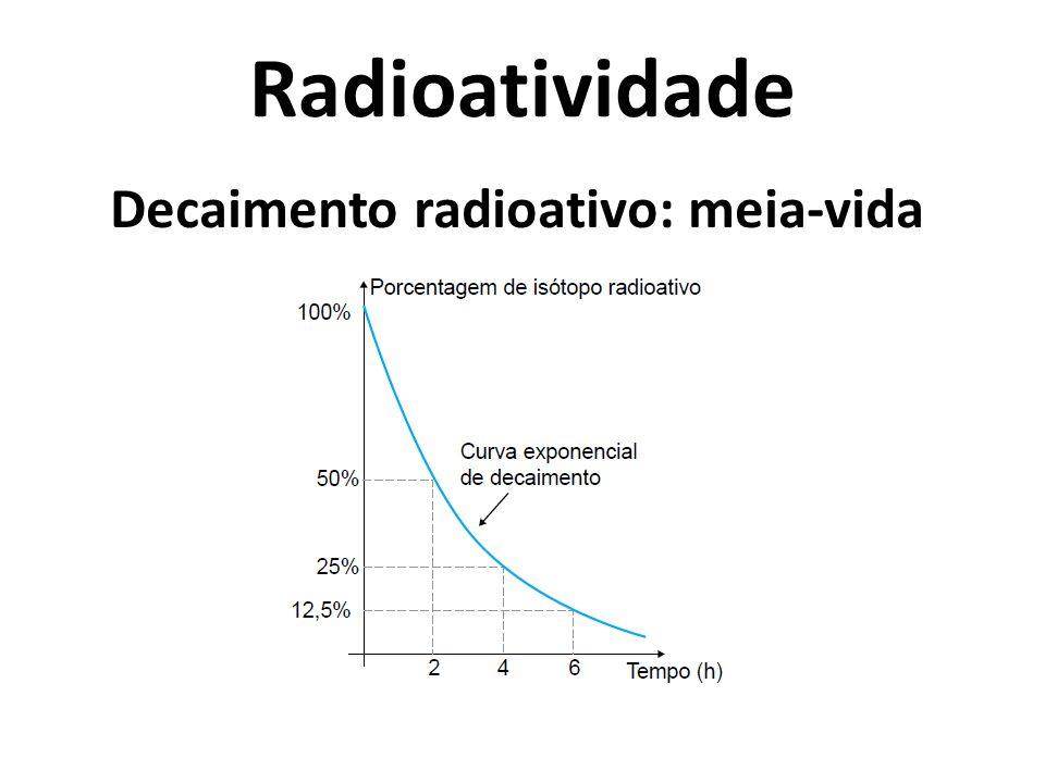 Decaimento radioativo: meia-vida