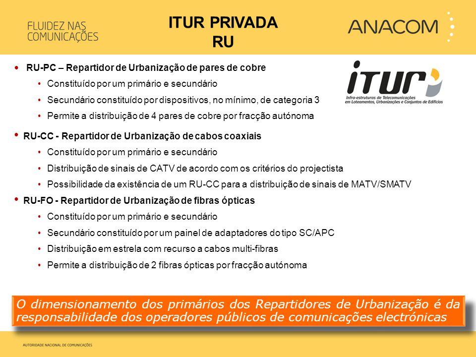 • RU-PC – Repartidor de Urbanização de pares de cobre •Constituído por um primário e secundário •Secundário constituído por dispositivos, no mínimo, d