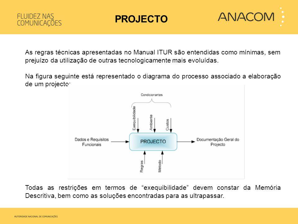 As regras técnicas apresentadas no Manual ITUR são entendidas como mínimas, sem prejuízo da utilização de outras tecnologicamente mais evoluídas. Na f