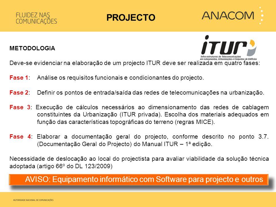 METODOLOGIA Deve-se evidenciar na elaboração de um projecto ITUR deve ser realizada em quatro fases: Fase 1: Análise os requisitos funcionais e condic