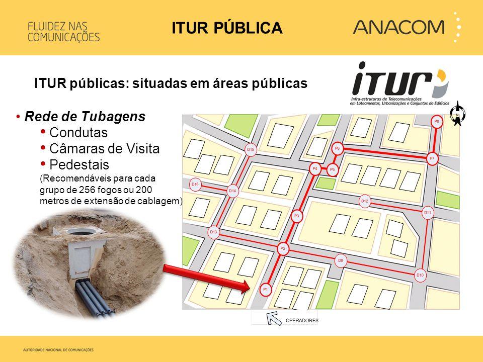 • Rede de Tubagens • Condutas • Câmaras de Visita • Pedestais (Recomendáveis para cada grupo de 256 fogos ou 200 metros de extensão de cablagem) ITUR