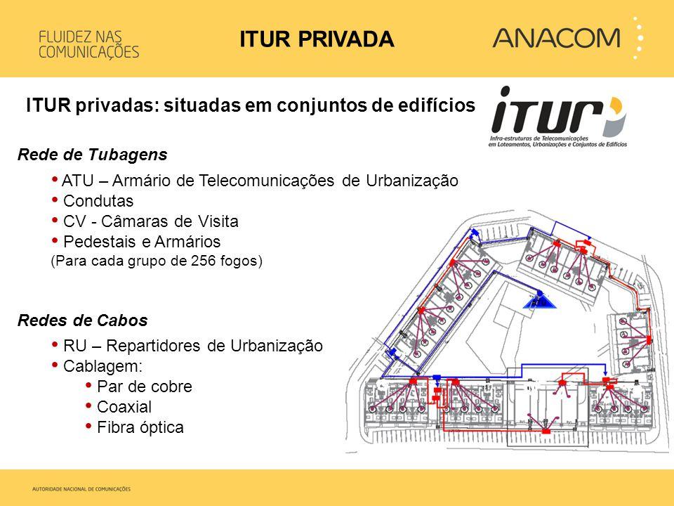 Rede de Tubagens • ATU – Armário de Telecomunicações de Urbanização • Condutas • CV - Câmaras de Visita • Pedestais e Armários (Para cada grupo de 256