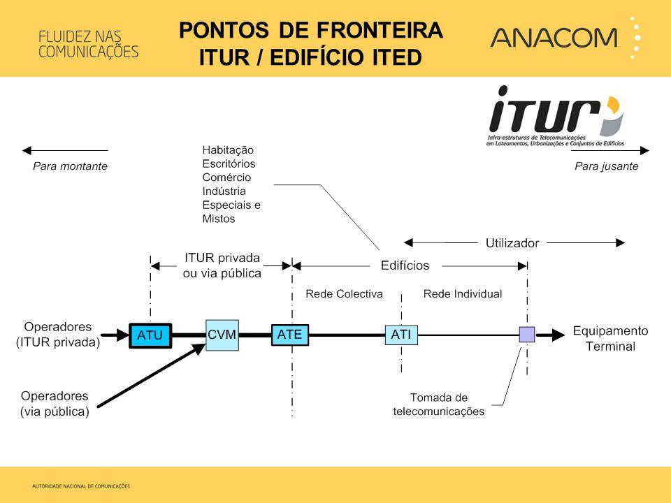 PONTOS DE FRONTEIRA ITUR / EDIFÍCIO ITED