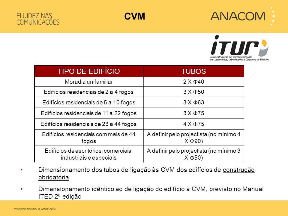 TIPO DE EDIFÍCIOTUBOS Moradia unifamiliar 2 X  40 Edifícios residenciais de 2 a 4 fogos 3 X  50 Edifícios residenciais de 5 a 10 fogos 3 X  63 Edif