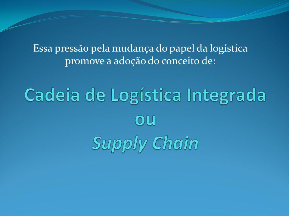 Essa pressão pela mudança do papel da logística promove a adoção do conceito de: