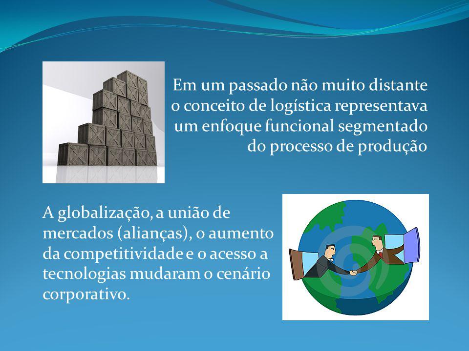 Em um passado não muito distante o conceito de logística representava um enfoque funcional segmentado do processo de produção A globalização, a união