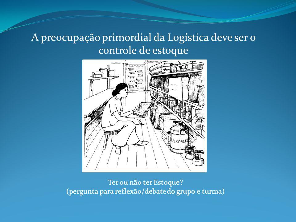 A preocupação primordial da Logística deve ser o controle de estoque Ter ou não ter Estoque? (pergunta para reflexão/debate do grupo e turma)