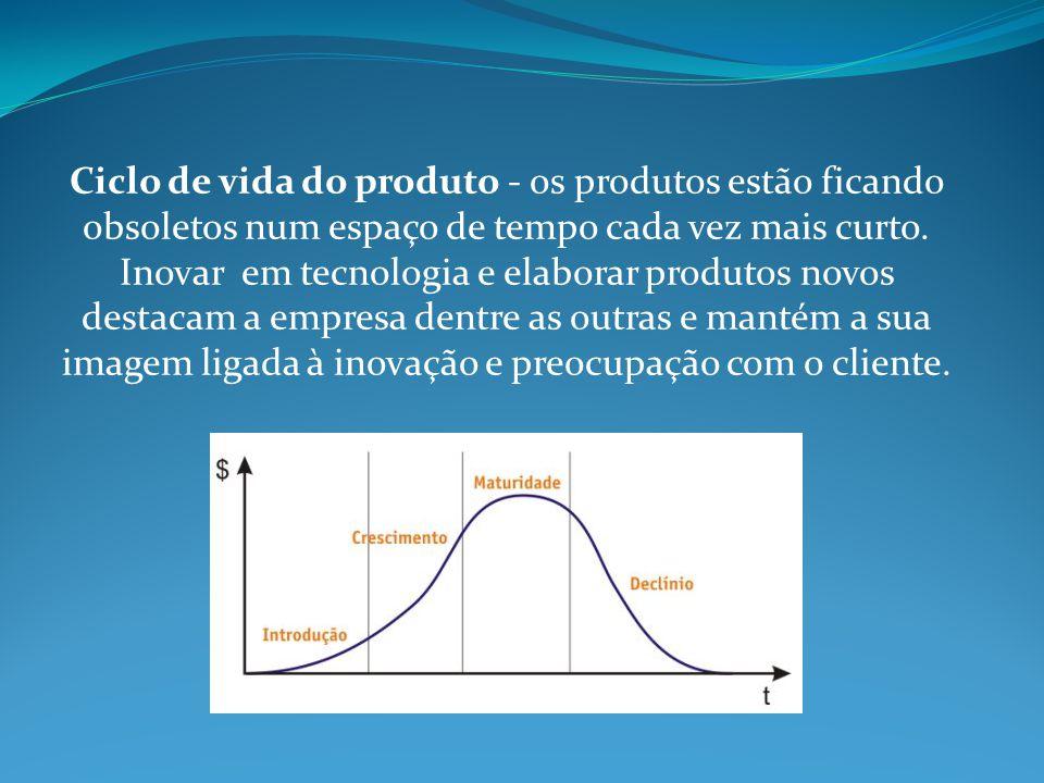 Ciclo de vida do produto - os produtos estão ficando obsoletos num espaço de tempo cada vez mais curto. Inovar em tecnologia e elaborar produtos novos