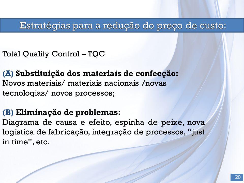 20 Total Quality Control – TQC (A) Substituição dos materiais de confecção: Novos materiais/ materiais nacionais /novas tecnologias/ novos processos; (B) Eliminação de problemas: Diagrama de causa e efeito, espinha de peixe, nova logística de fabricação, integração de processos, just in time , etc.