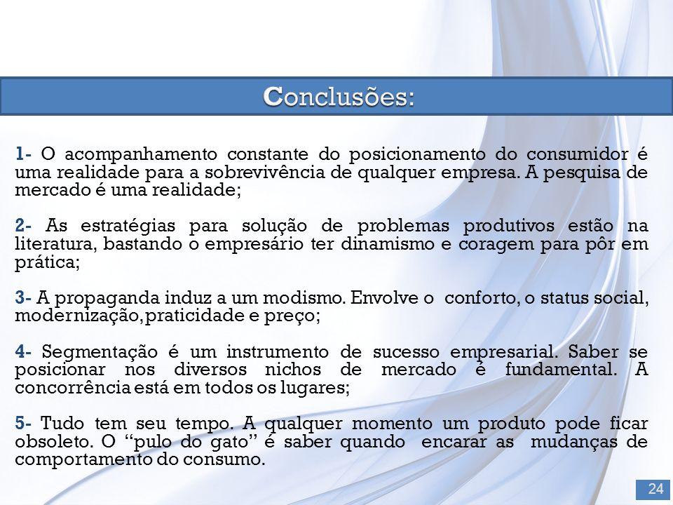 1- O acompanhamento constante do posicionamento do consumidor é uma realidade para a sobrevivência de qualquer empresa.