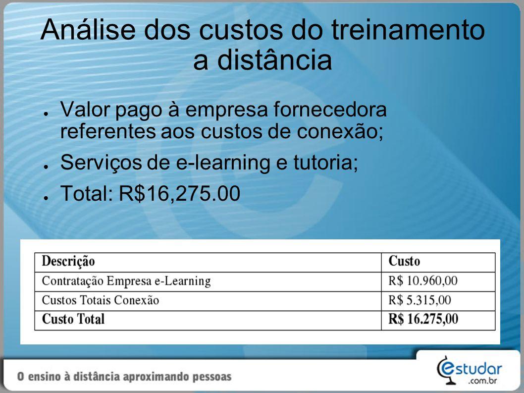 Análise dos custos do treinamento a distância ● Valor pago à empresa fornecedora referentes aos custos de conexão; ● Serviços de e-learning e tutoria; ● Total: R$16,275.00