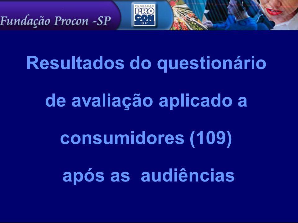 Resultados do questionário de avaliação aplicado a consumidores (109) após as audiências