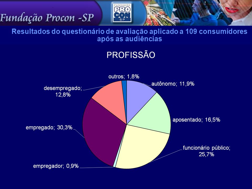 Resultados do questionário de avaliação aplicado a 109 consumidores após as audiências