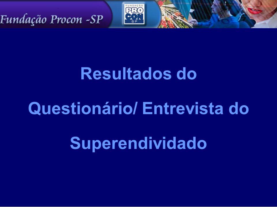Resultados do Questionário/ Entrevista do Superendividado