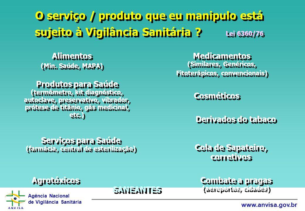 Agência Nacional de Vigilância Sanitária www.anvisa.gov.br O serviço / produto que eu manipulo está sujeito à Vigilância Sanitária ? Lei 6360/76 Alime