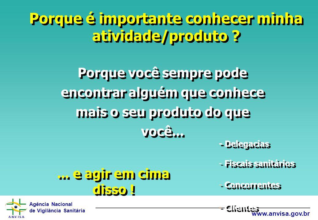 Agência Nacional de Vigilância Sanitária www.anvisa.gov.br Porque é importante conhecer minha atividade/produto ? Porque você sempre pode encontrar al