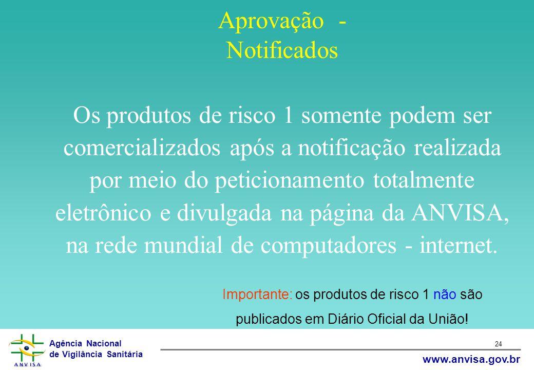 Agência Nacional de Vigilância Sanitária www.anvisa.gov.br 24 Aprovação - Notificados Os produtos de risco 1 somente podem ser comercializados após a