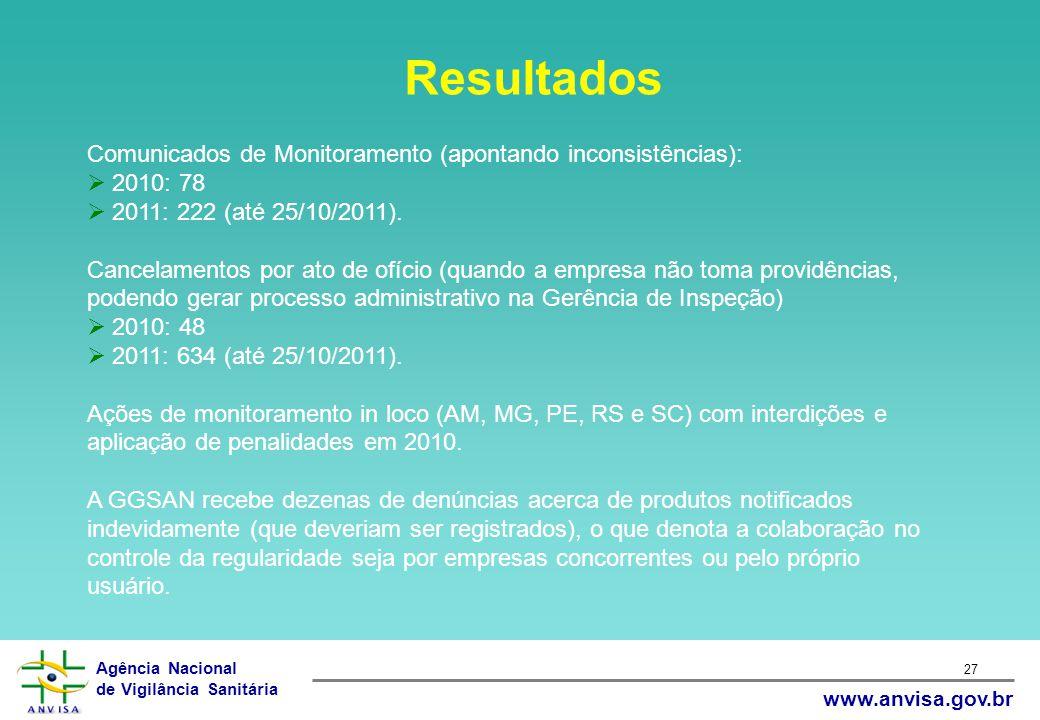Agência Nacional de Vigilância Sanitária www.anvisa.gov.br 27 Comunicados de Monitoramento (apontando inconsistências):  2010: 78  2011: 222 (até 25