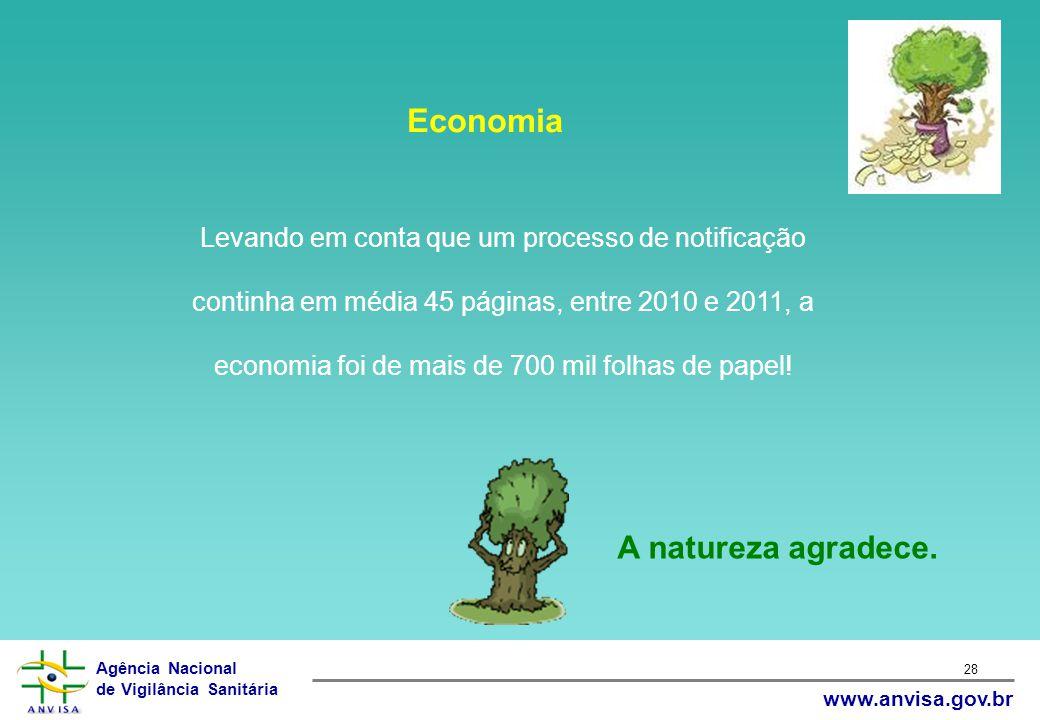 Agência Nacional de Vigilância Sanitária www.anvisa.gov.br 28 Economia Levando em conta que um processo de notificação continha em média 45 páginas, e