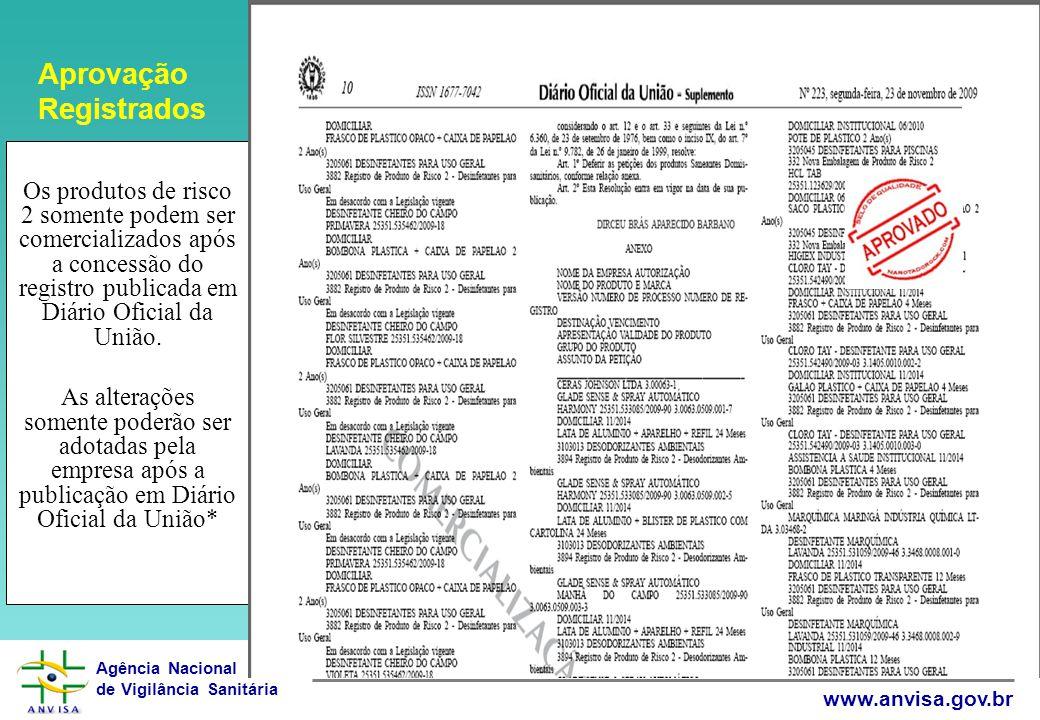 Agência Nacional de Vigilância Sanitária www.anvisa.gov.br 29 Os produtos de risco 2 somente podem ser comercializados após a concessão do registro pu