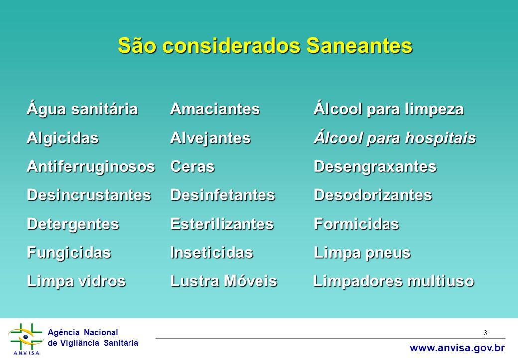 Agência Nacional de Vigilância Sanitária www.anvisa.gov.br 3 Água sanitáriaAmaciantesÁlcool para limpeza Algicidas AlvejantesÁlcool para hospitais Ant