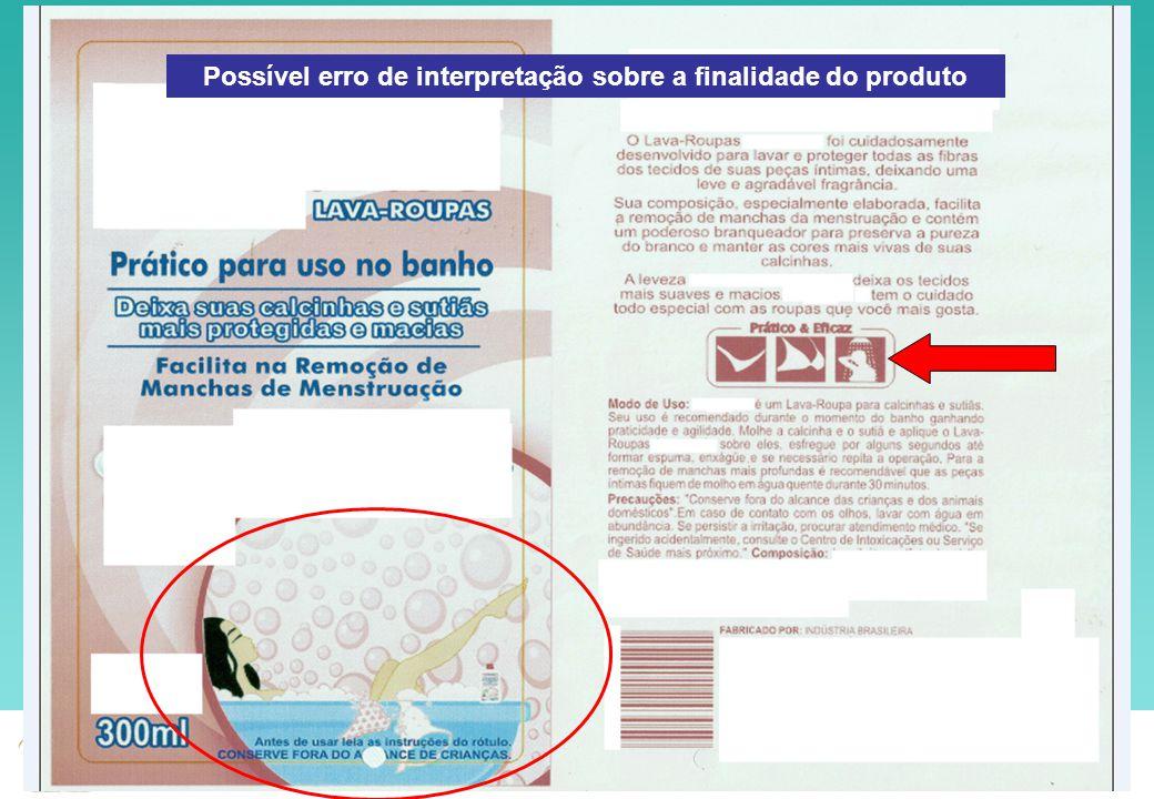 Agência Nacional de Vigilância Sanitária www.anvisa.gov.br 31 Possível erro de interpretação sobre a finalidade do produto
