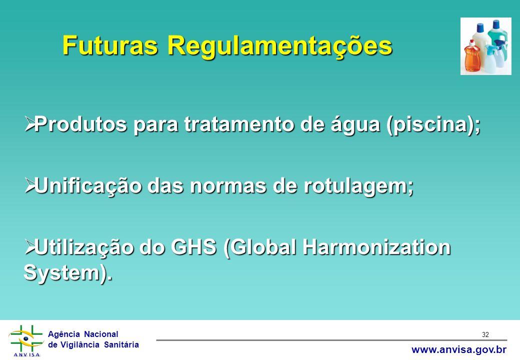 Agência Nacional de Vigilância Sanitária www.anvisa.gov.br 32 Futuras Regulamentações  Produtos para tratamento de água (piscina);  Unificação das n
