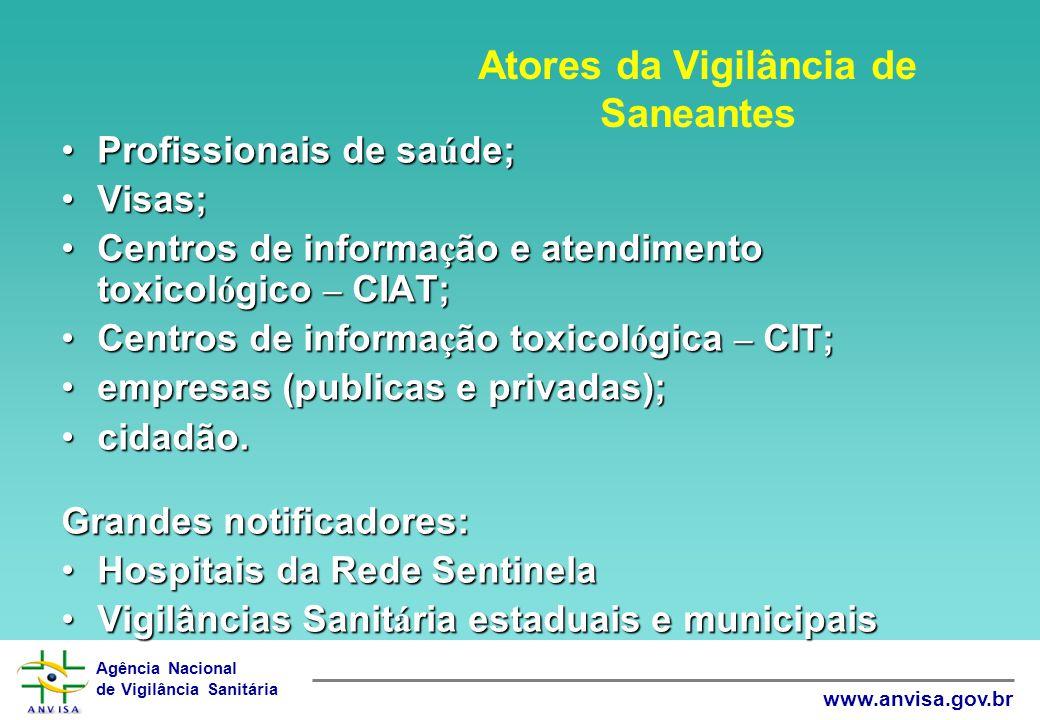 Agência Nacional de Vigilância Sanitária www.anvisa.gov.br •Profissionais de sa ú de; •Visas; •Centros de informa ç ão e atendimento toxicol ó gico –