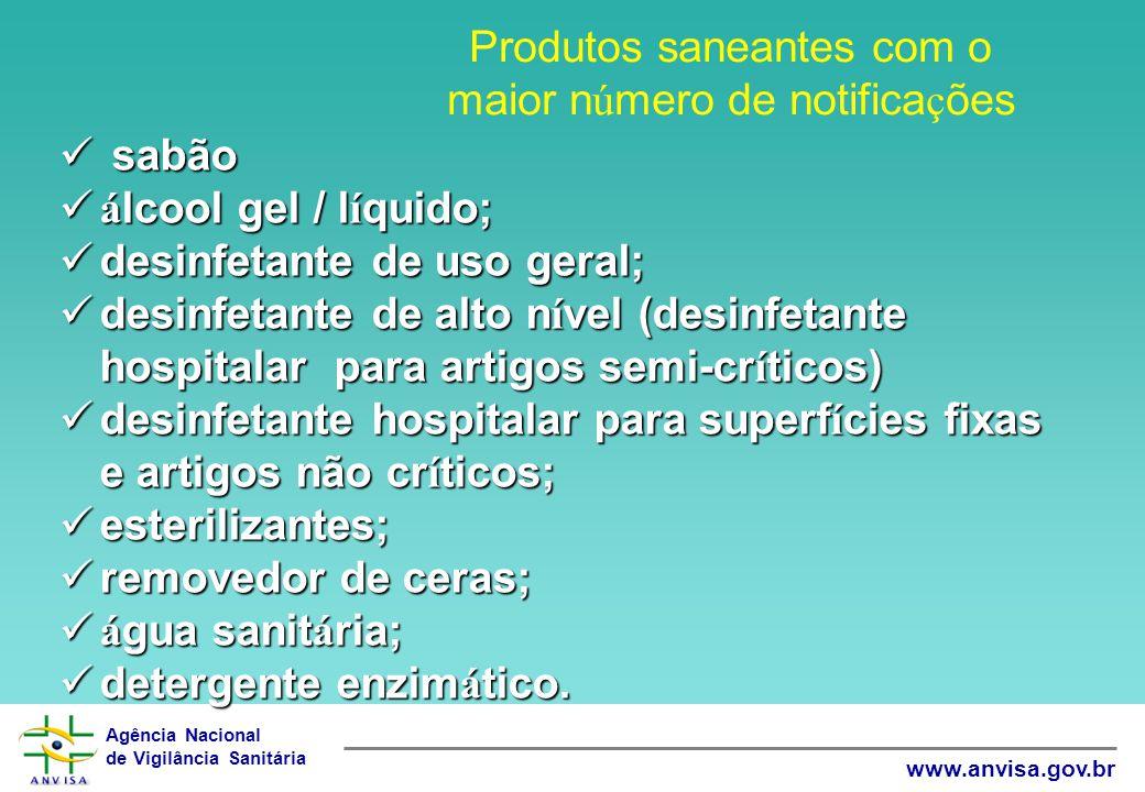 Agência Nacional de Vigilância Sanitária www.anvisa.gov.br  sabão  á lcool gel / l í quido;  desinfetante de uso geral;  desinfetante de alto n í