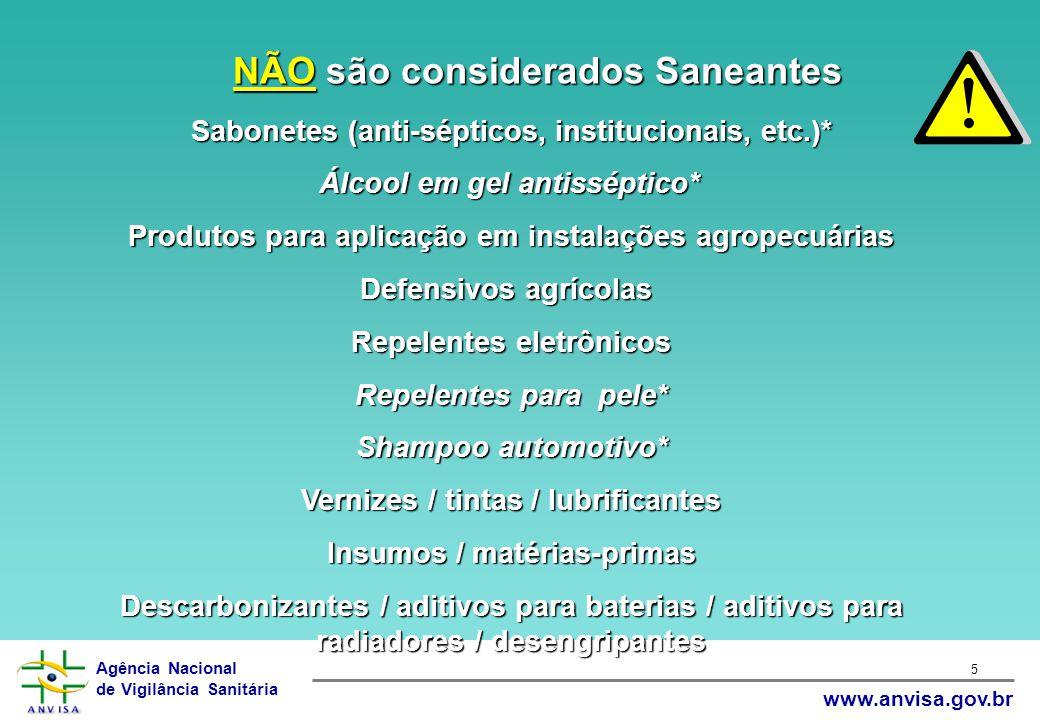 Agência Nacional de Vigilância Sanitária www.anvisa.gov.br 5 Sabonetes (anti-sépticos, institucionais, etc.)* Álcool em gel antisséptico* Produtos par